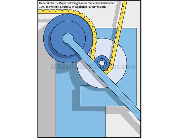 Dryer Drum Belt Diagram - Circuit Connection Diagram •